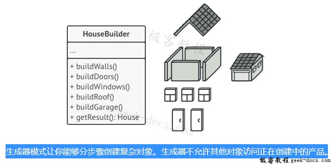 建造者模式