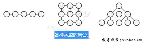 迭代器模式