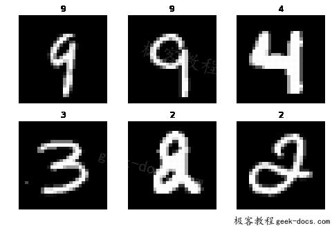 在Keras中使用图像增强来进行深度学习