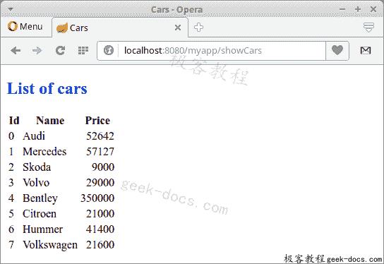 Listing cars