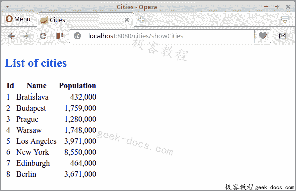Listing cities